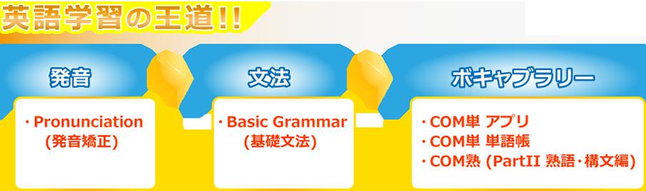 英語学習の王道!!
